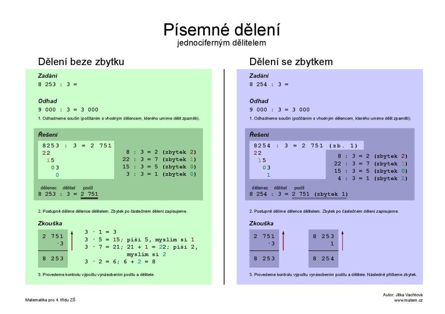 Písemné dělení jednociferným dělitelem – barevně