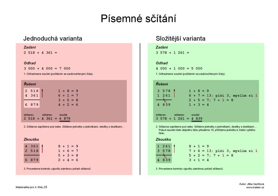 Písemné sčítání – barevně
